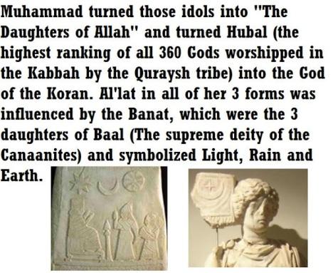 Islam Pre Islam 2