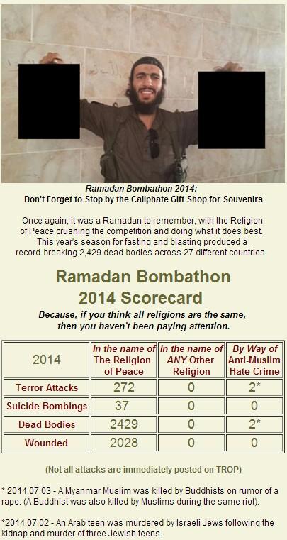 RamadanBombathon