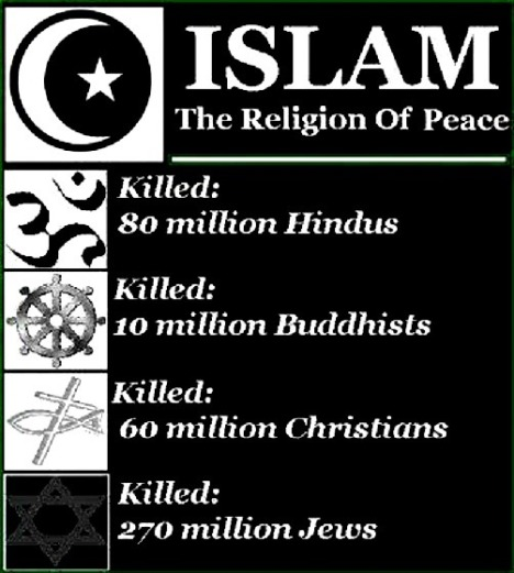 islam-rel-of-peace-kills-infidels-by-millionz